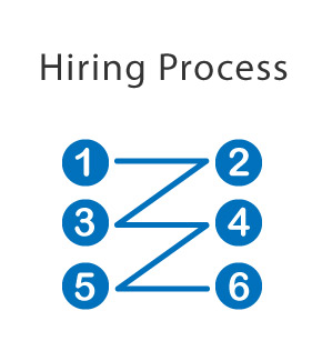hiring process image