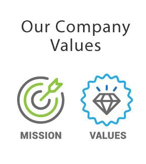INX values image